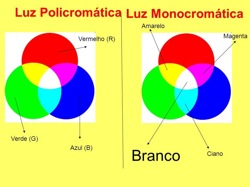 Luz Monocromática Vermelho (R) Verde (G) Azul (B) Luz Policromática Amarelo Magenta Ciano Branco