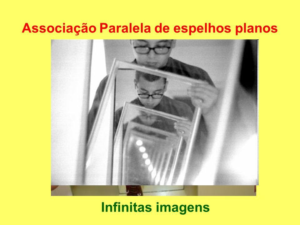 Associação Paralela de espelhos planos Infinitas imagens