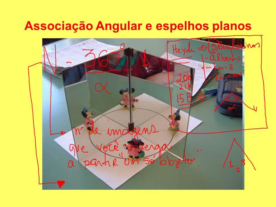 Associação Angular e espelhos planos