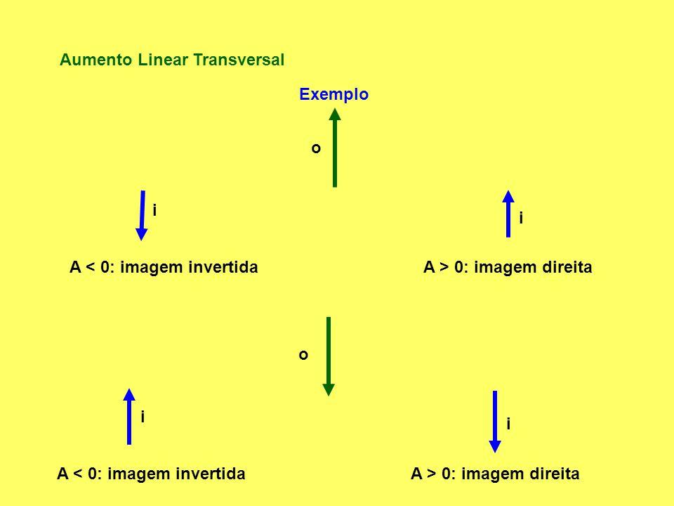Aumento Linear Transversal o i i Exemplo A < 0: imagem invertidaA > 0: imagem direita o i i A < 0: imagem invertidaA > 0: imagem direita
