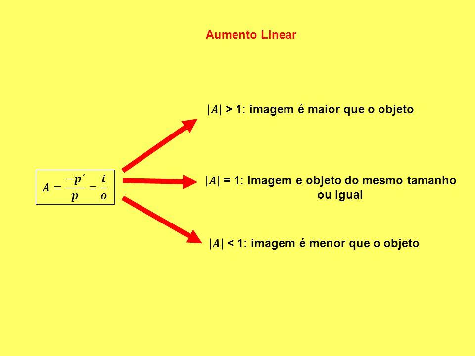 Aumento Linear