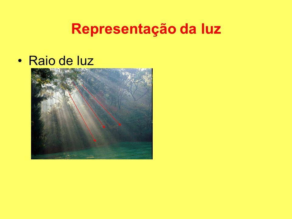 Representação da luz Raio de luz