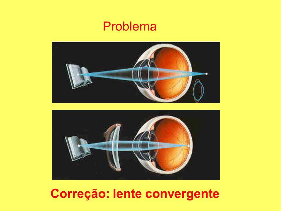 Problema Correção: lente convergente