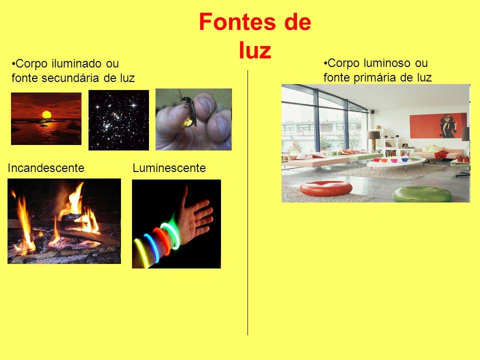 Fontes de luz Corpo luminoso ou fonte primária de luz Corpo iluminado ou fonte secundária de luz IncandescenteLuminescente