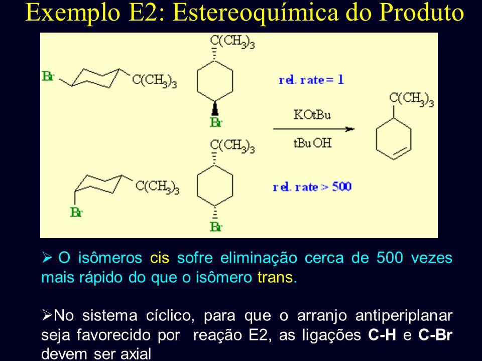 Barton 1950: Reação controlada pela sua conformação. Condições Reacionais ? Exemplo E2 Deshidrohalogenação E2: Reação e Conformação do Ciclohexano Pro