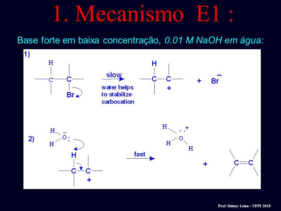 O Mecanismo E1 : 1. Mecanismo E1 2. Cinética 3. Efeito de isótopo 4. Estereoquímica dos Reagentes 5. Orientação da Eliminação (Zaitsev's rule) 6. Este