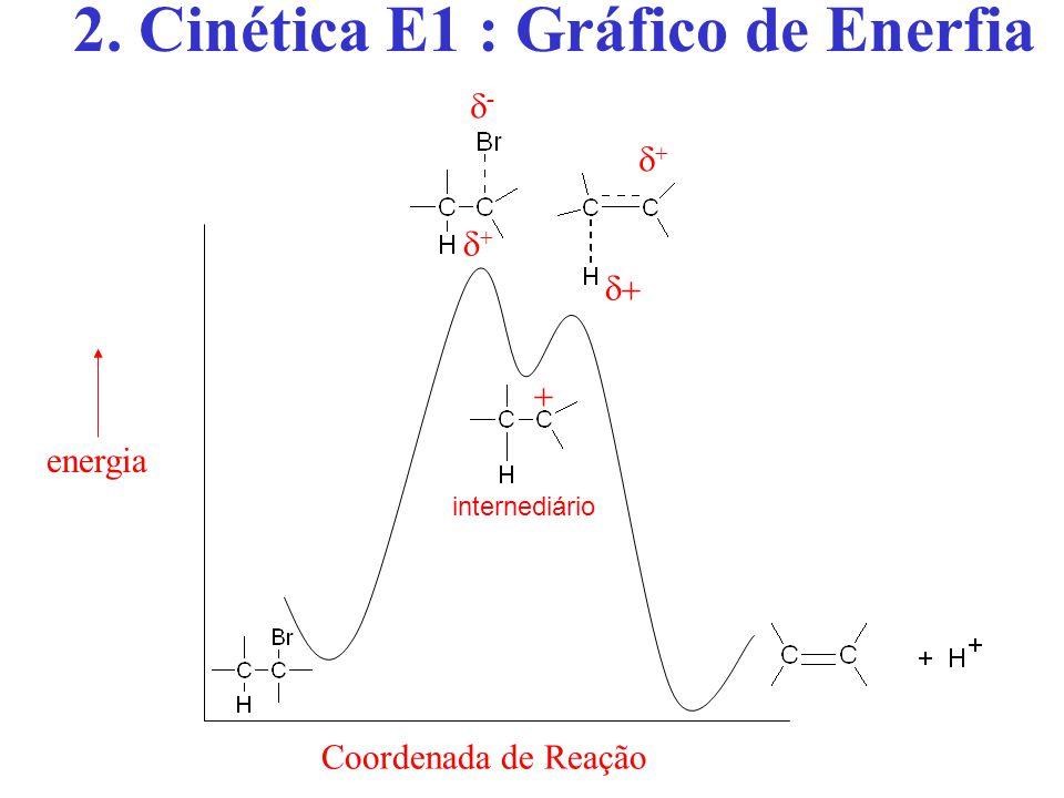 2. Cinética de uma Reação E1 : Cinética de primeira ordem (unimolecular): V = k [R-X] 1 O solvente ajuda a estabilizar o C +, mas não aparece na lei d