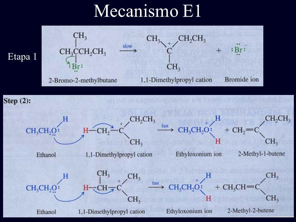 energia Coordenada de Reação --     internediário 2. Cinética E1 : Gráfico de Enerfia