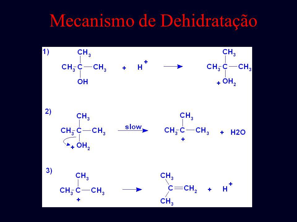 Evidências Baseado na Estereoquímica