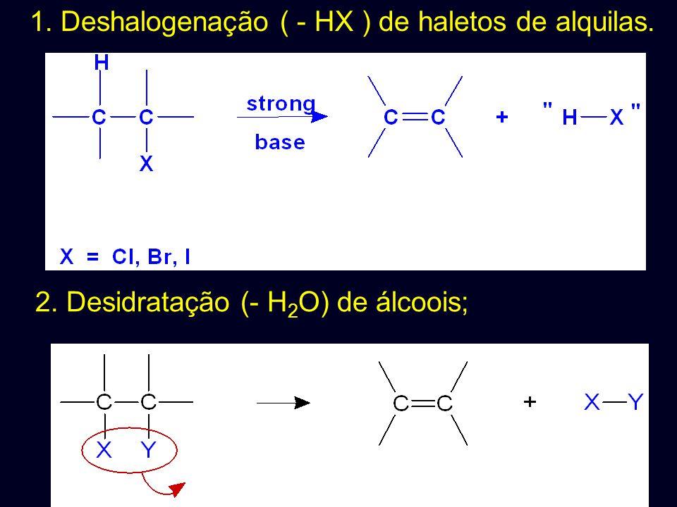 Reações de Eliminação são importantes métodos de preparação de alcenos. Reações de Eliminação A eliminação 1,2 indica que os átomos que são perdidos v