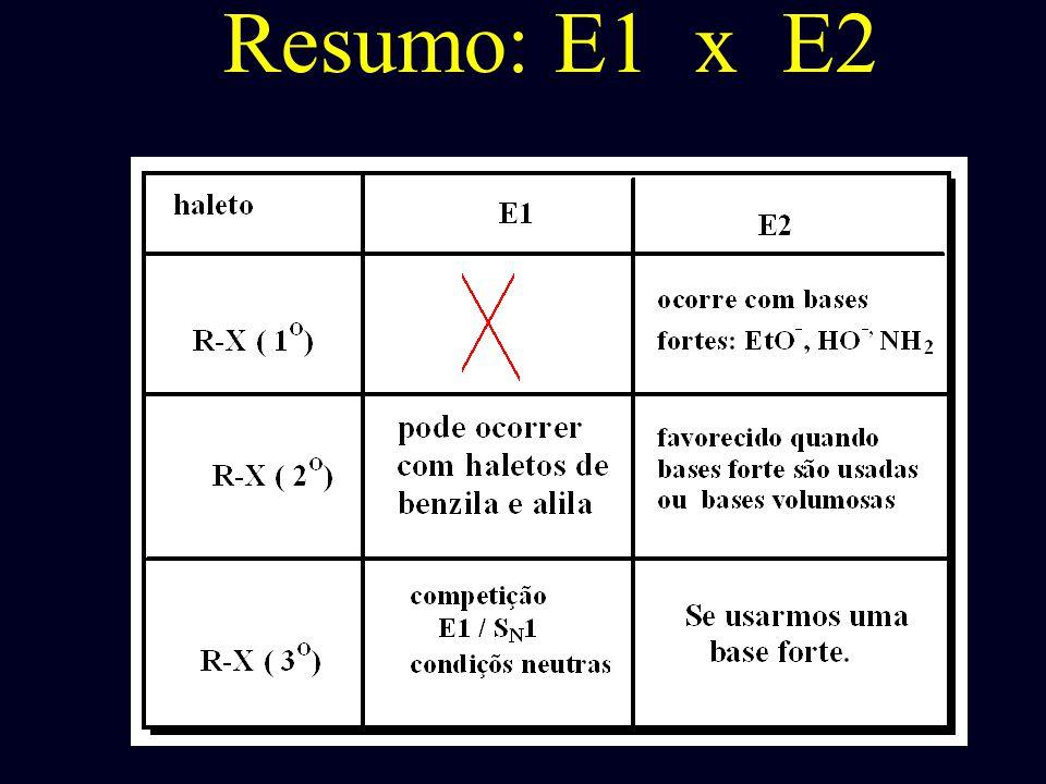 Condições: - Apresentar grupo eletronegativo no C-  ; - Estabilização do Carbânion; - Pobre grupo de saída; - Substâncias carregada positivamente no