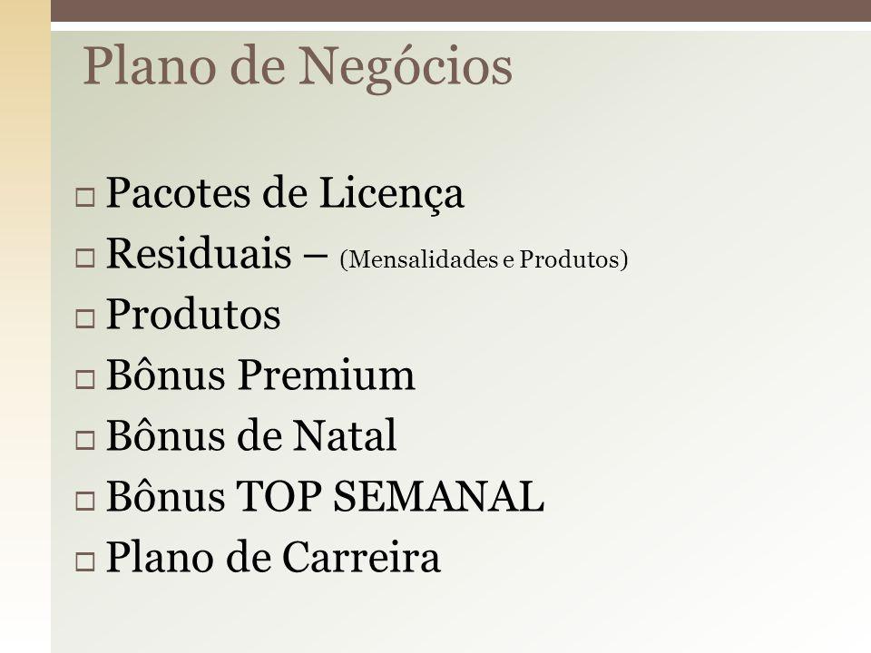  Pacotes de Licença  Residuais – (Mensalidades e Produtos)  Produtos  Bônus Premium  Bônus de Natal  Bônus TOP SEMANAL  Plano de Carreira Plano