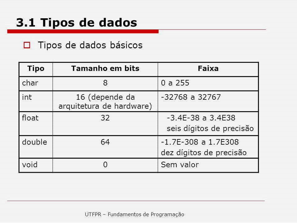 UTFPR – Fundamentos de Programação 3.1 Tipos de dados  Tipos de dados básicos TipoTamanho em bitsFaixa char80 a 255 int16 (depende da arquitetura de