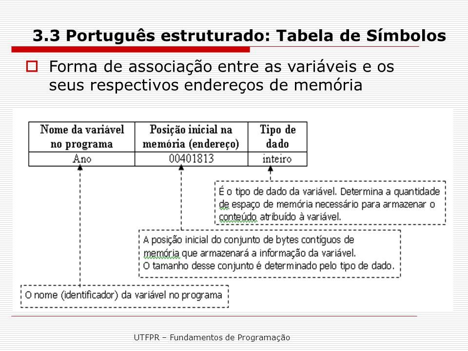 UTFPR – Fundamentos de Programação 3.3 Português estruturado: Tabela de Símbolos  Forma de associação entre as variáveis e os seus respectivos endere