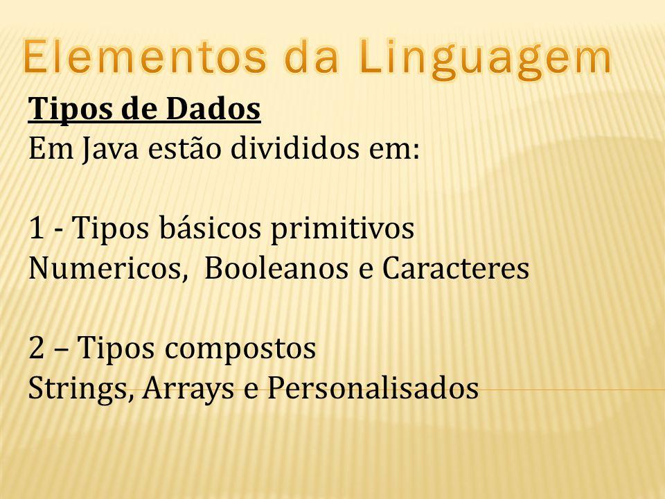 Tipos de Dados Em Java estão divididos em: 1 - Tipos básicos primitivos Numericos, Booleanos e Caracteres 2 – Tipos compostos Strings, Arrays e Personalisados