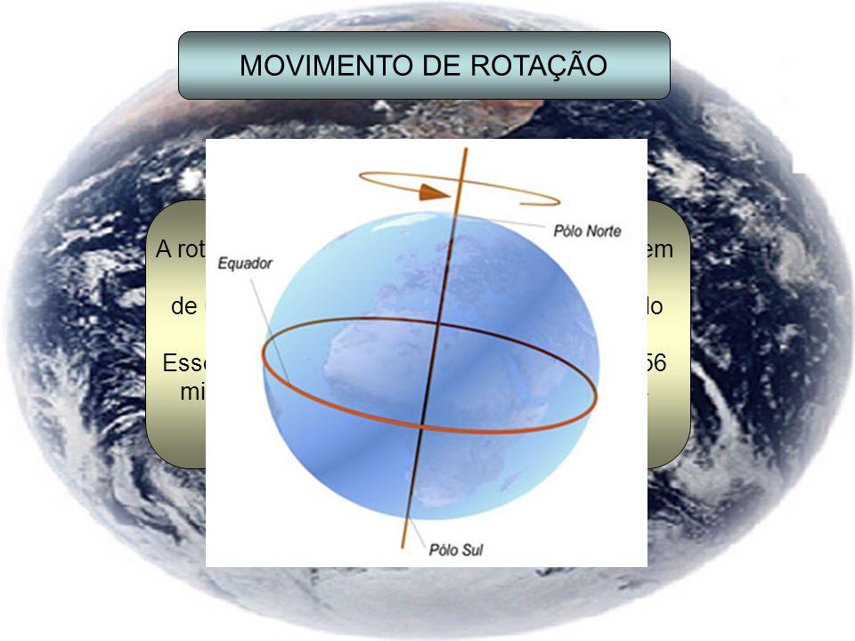 MOVIMENTO DE ROTAÇÃO A rotação é o movimento que a Terra executa em torno de si mesma, ou seja, em torno de um eixo imaginário que a atravessa do pólo Sul ao pólo Norte.