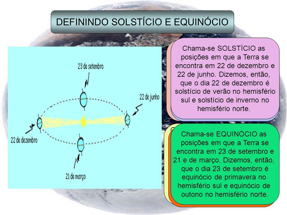 DEFININDO SOLSTÍCIO E EQUINÓCIO Percebemos na figura que ao percorrer sua órbita ao redor do Sol a Terra é iluminada pelos raios solares de maneiras diferentes conforme sua posição.