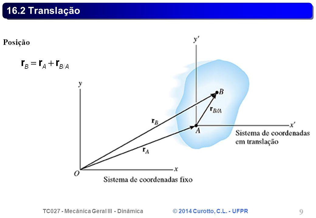 TC027 - Mecânica Geral III - Dinâmica © 2014 Curotto, C.L. - UFPR 30 Problema 16.A - Solução