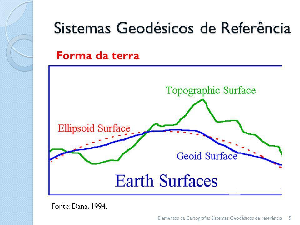 Sistemas Geodésicos de Referência Principais diferenças entre geoide e elipsoide Elementos da Cartografia: Sistemas Geodésicos de referência6 GeoideElipsoide Superfície física, não possui definição geométrica Superfície equipotencial Superfície irregular A diferença entre os raios polar e equatorials é de 23 Km( numa circunferência com diâmetro igual a 1m, equivale a 3,5mm) Referência altimétrica Superfície de medição Fonte: Cruz e Pina, 2001