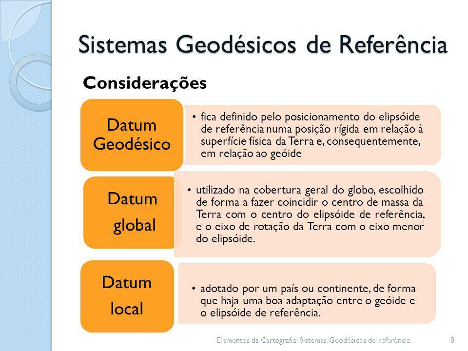 Sistemas Geodésicos de Referência Sistemas de referência adotados no Brasil Elementos da Cartografia: Sistemas Geodésicos de referência9 SistemaAno de implantação Orientação Córrego Alegre19xxElipsoide-geoide Astro Datum Chauá1967Elipsoide-geoide SAD 691979Elipsoide-geoide Sirgas 20002000/2005Geocêntrica WGS841989Geocêntrica