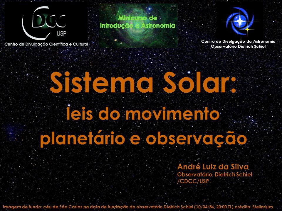 Oposição (planeta superior) Sol Terra Planeta Elongação = 180°