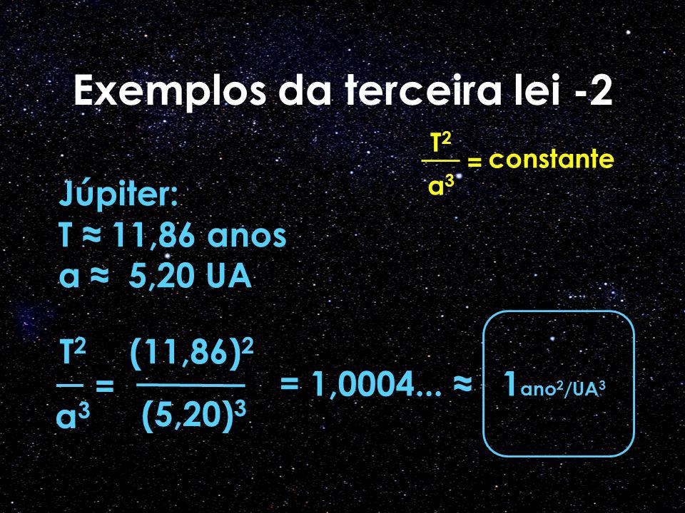Exemplos da terceira lei -2 T2T2 __ a3a3 = constante Júpiter: T ≈ 11,86 anos a ≈ 5,20 UA T2T2 a3a3 (11,86) 2 (5,20) 3 = = 1,0004...