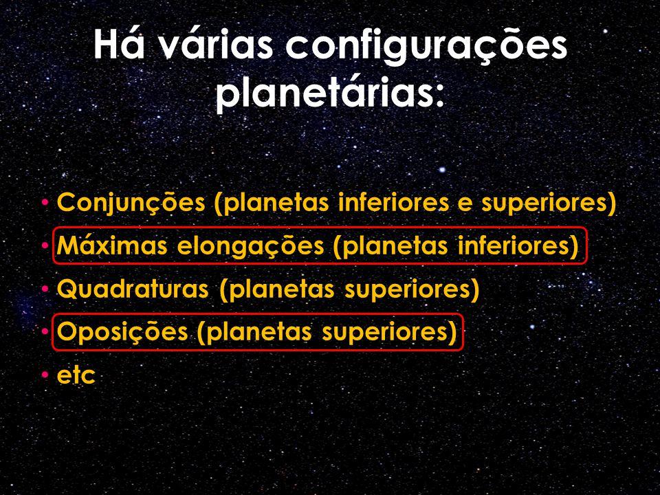 Há várias configurações planetárias: onjunções (planetas inferiores e superiores) Conjunções (planetas inferiores e superiores) Máximas elongações (planetas inferiores) Máximas elongações (planetas inferiores) Quadraturas (planetas superiores) Quadraturas (planetas superiores) Oposições (planetas superiores) Oposições (planetas superiores) etc etc