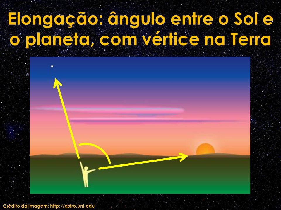 Elongação: ângulo entre o Sol e o planeta, com vértice na Terra Crédito da imagem: http://astro.unl.edu