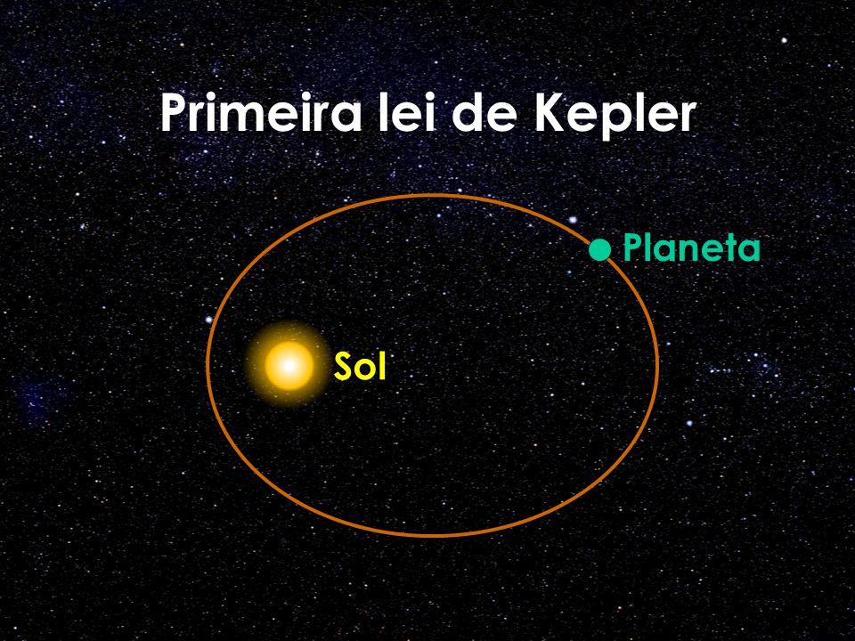 Qual é a melhor época para observar os planetas?
