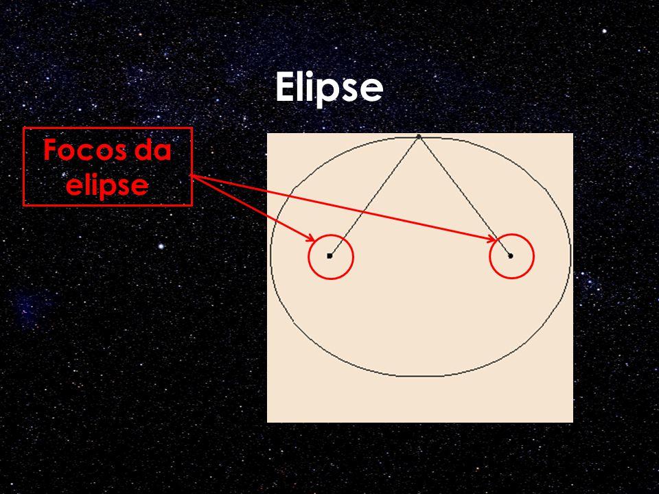 Como identificar um planeta no céu o (praticamente) não cintila ou cintila menos do que as estrelas o nas fases de melhor observação são vistos como mais brilhantes que a grande maioria das estrelas de primeira magnitude o se deslocam por entre as constelações