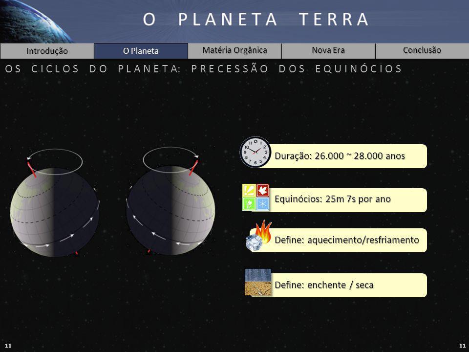 11 Introdução O Planeta Matéria Orgânica Nova Era Conclusão O S C I C L O S D O P L A N E T A: P R E C E S S Ã O D O S E Q U I N Ó C I O S O Planeta Duração: 26.000 ~ 28.000 anos Equinócios: 25m 7s por ano Define: aquecimento/resfriamento Define: enchente / seca