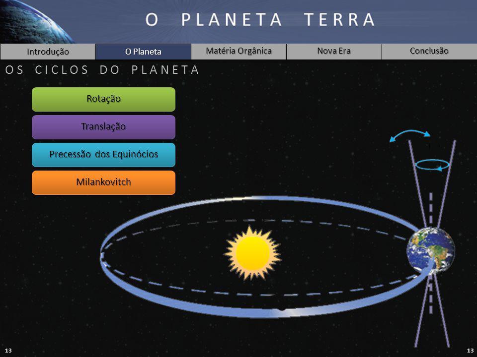 13 Introdução O Planeta Matéria Orgânica Nova Era Conclusão O S C I C L O S D O P L A N E T A O Planeta Rotação Translação Precessão dos Equinócios Milankovitch