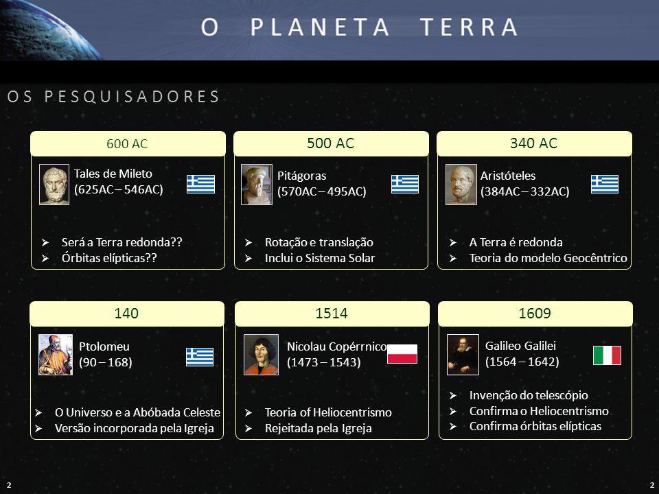 22 Introdução O Planeta Matéria Orgânica Nova Era Conclusão 600 AC 500 AC340 AC 14015141609 Tales de Mileto (625AC – 546AC)  Será a Terra redonda?? 