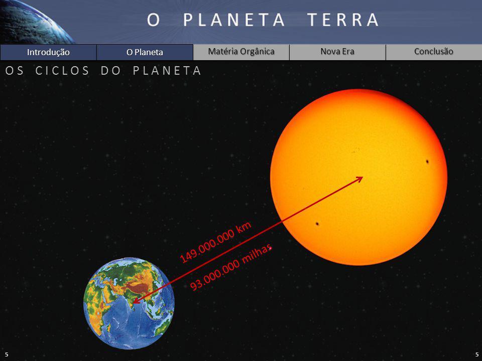 55 Introdução O Planeta Matéria Orgânica Nova Era Conclusão O S C I C L O S D O P L A N E T A 149.000.000 km 93.000.000 milhasIntrodução O Planeta