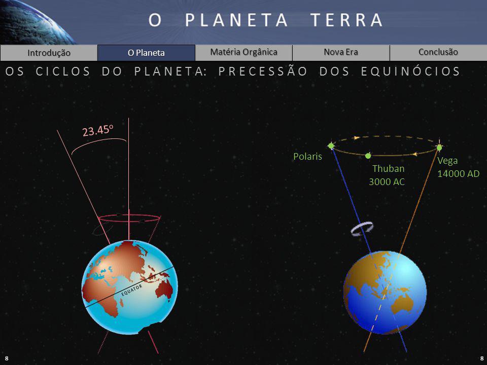 88 Introdução O Planeta Matéria Orgânica Nova Era Conclusão 23.45 o Polaris Thuban 3000 AC Vega 14000 AD O Planeta O S C I C L O S D O P L A N E T A: P R E C E S S Ã O D O S E Q U I N Ó C I O S