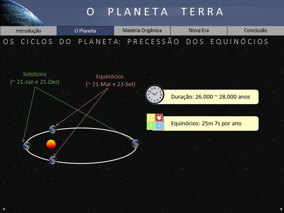 20 Introdução O Planeta Matéria Orgânica Nova Era Conclusão 64000 Primórdios 28000 Raça ??.