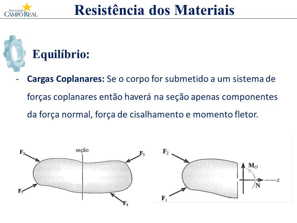 Equilíbrio: -Cargas Coplanares: Se o corpo for submetido a um sistema de forças coplanares então haverá na seção apenas componentes da força normal, força de cisalhamento e momento fletor.