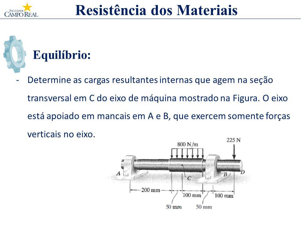 Equilíbrio: -Determine as cargas resultantes internas que agem na seção transversal em C do eixo de máquina mostrado na Figura. O eixo está apoiado em