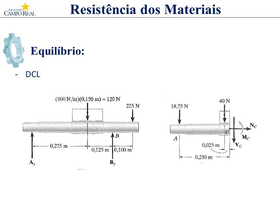 Equilíbrio: -DCL Resistência dos Materiais
