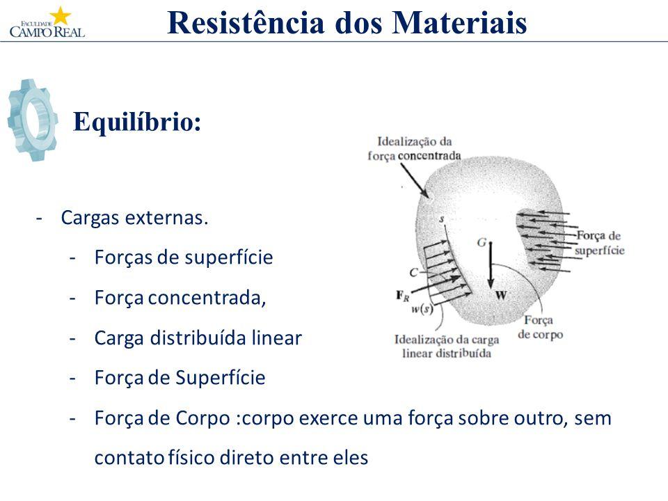 Equilíbrio: -Cargas externas. -Forças de superfície -Força concentrada, -Carga distribuída linear -Força de Superfície -Força de Corpo :corpo exerce u