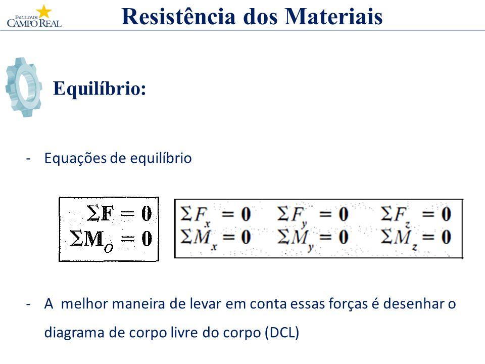 Equilíbrio: -Equações de equilíbrio -A melhor maneira de levar em conta essas forças é desenhar o diagrama de corpo livre do corpo (DCL) Resistência dos Materiais