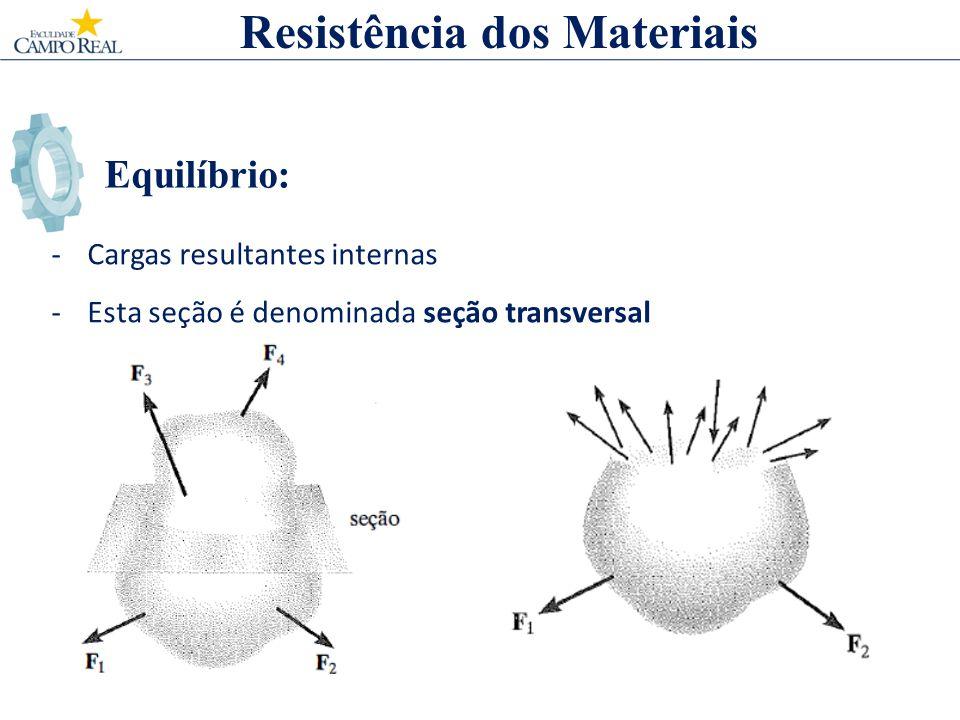 Equilíbrio: Resistência dos Materiais -Cargas resultantes internas -Esta seção é denominada seção transversal