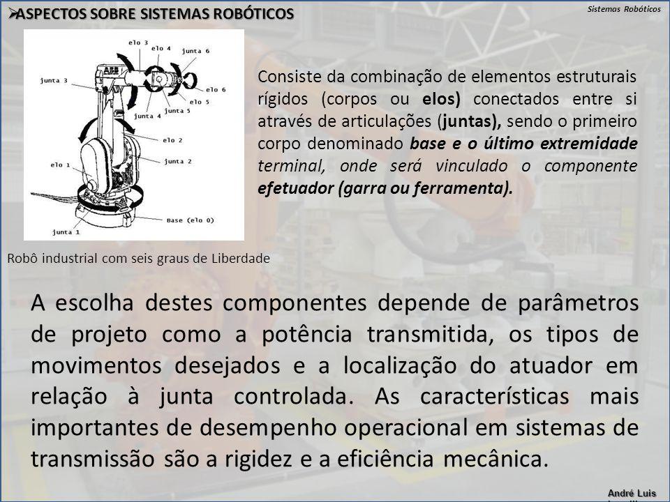 Sistemas Robóticos André Luis Lapolli Robô industrial com seis graus de Liberdade Consiste da combinação de elementos estruturais rígidos (corpos ou e