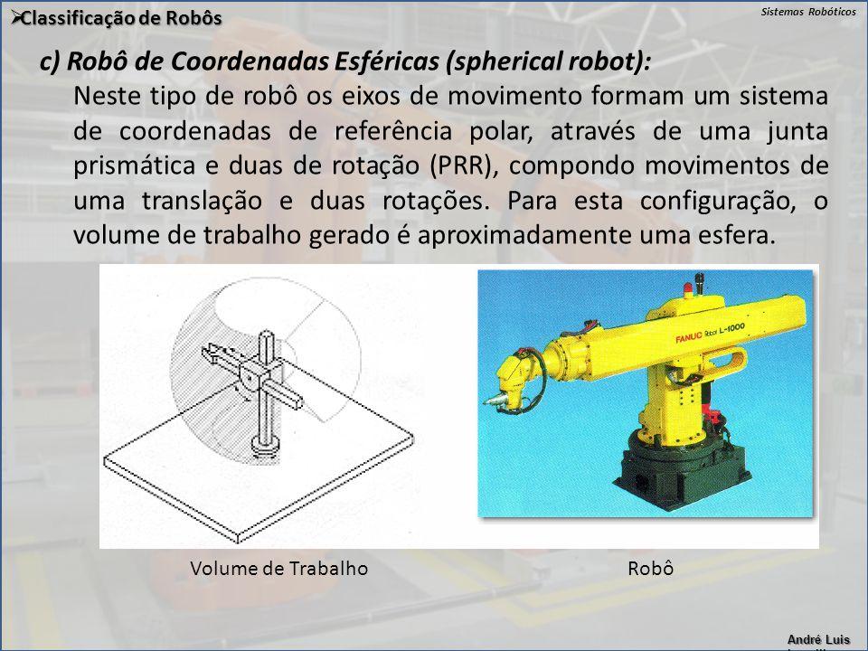 Sistemas Robóticos André Luis Lapolli  Classificação de Robôs c) Robô de Coordenadas Esféricas (spherical robot): Neste tipo de robô os eixos de movi