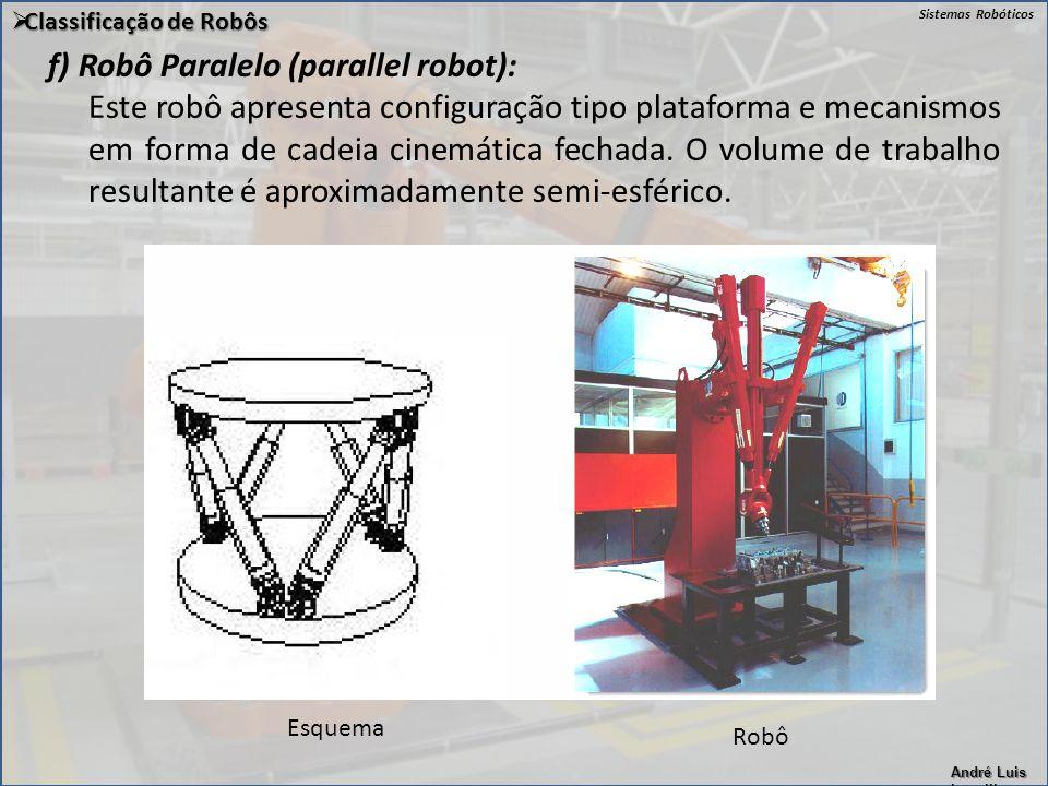 Sistemas Robóticos André Luis Lapolli  Classificação de Robôs f) Robô Paralelo (parallel robot): Este robô apresenta configuração tipo plataforma e m