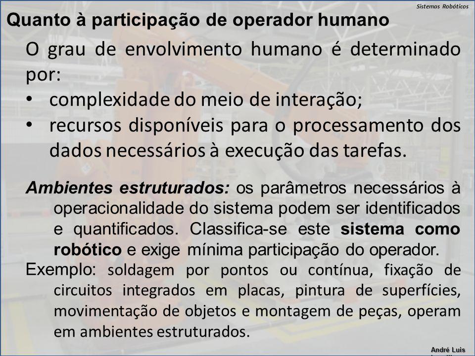 Sistemas Robóticos André Luis Lapolli O grau de envolvimento humano é determinado por: complexidade do meio de interação; recursos disponíveis para o