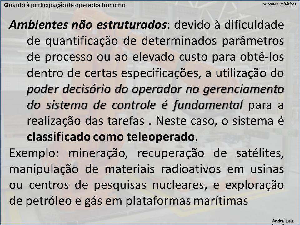 Sistemas Robóticos André Luis Lapolli Quanto à participação de operador humano poder decisório do operador no gerenciamento do sistema de controle é f