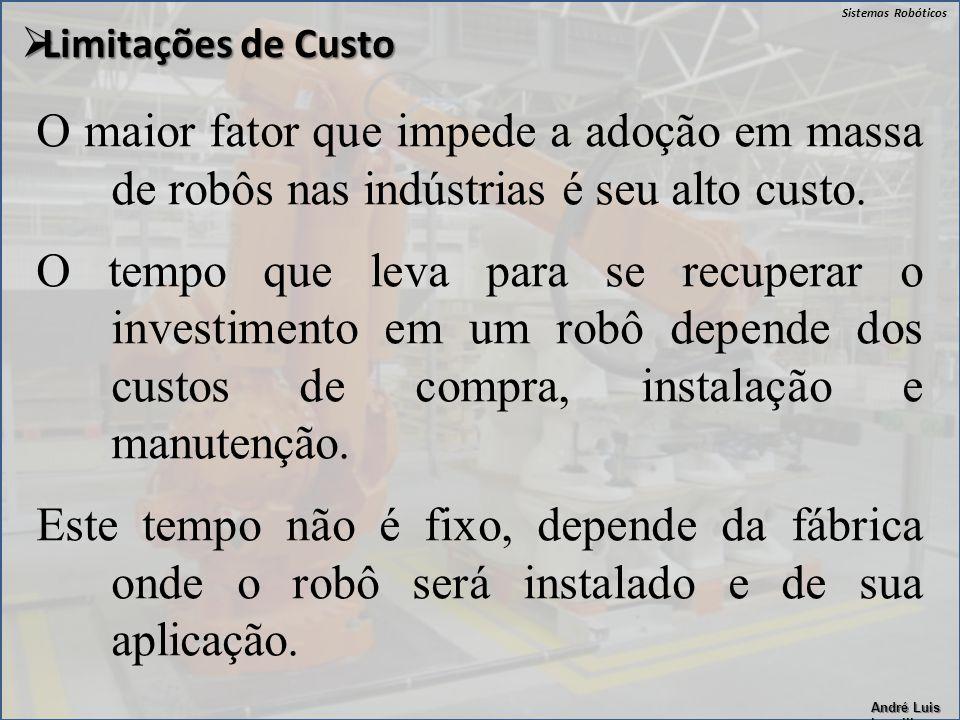 Sistemas Robóticos André Luis Lapolli O maior fator que impede a adoção em massa de robôs nas indústrias é seu alto custo. O tempo que leva para se re