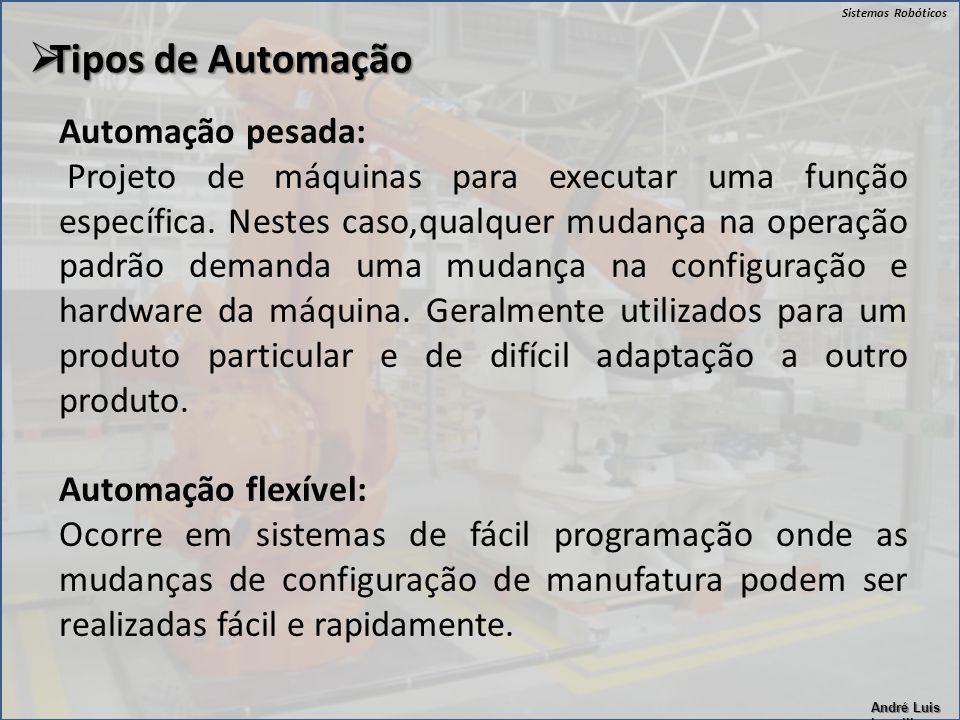 Sistemas Robóticos André Luis Lapolli Automação pesada: Projeto de máquinas para executar uma função específica. Nestes caso,qualquer mudança na opera