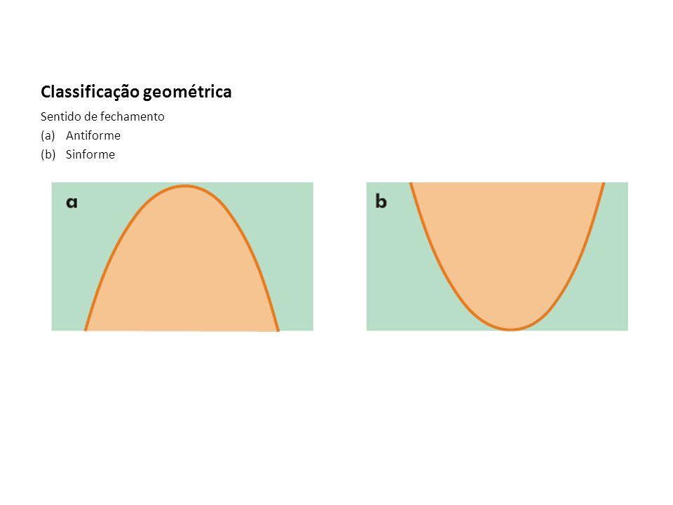 Classificação geométrica Sentido de fechamento (a)Antiforme (b)Sinforme